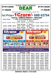 lotterysmabad.live Lottery Sambad today morning Result