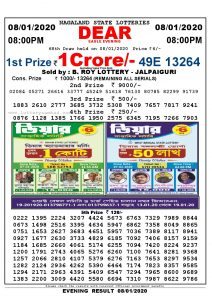 Lottery Sambad 8-1-2020 evening result nagalend state lottery