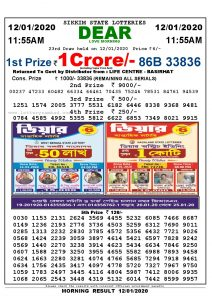 lottery sambad SIKKIM LOTTERY 4:00 PM lottery result Lottery Sambad 121.1.2020 RESULT, dear west bangal result result, dear, west bangal lotteries result, lottery sambad, sambad lottery, lottery sambad result 11AM, lottery sambad today result 11:55 AM, ... MORNING RESULT DEAR AFFECTIONATE MORNING, Sikkim State Lottery Result 23.12.2019 Today 11:55AM 4PM, Lottery Sambad Today Result 23.12.2019 dear 11:55am 4pm, Lottery Sambad Result 11:55 AM - Lottery Sambad Morning, Lottery sambad Today Result 11.55am 4pm 8pm Nagaland, Live result of Sambad lottery morning result. result is available in PDF, The result has been announced at 11 am, Lottery sambad morning today result, लाटरी सम्बाद रिजल्ट, नागालैंड लाटरी सम्बाद, लॉटरी संवाद, लाटरी संबाद लाटरी संबाद, मॉर्निंग लाटरी रिजल्ट, लॉटरी संगबाद, लॉटरी संबंध, लाटरी सम्बाद टुडे रिजल्ट, lottery sambad live, www.lotterysambad.live, lottery sambad morning today lottery sambad morning live lottery sambad morning night lottery sambad morning 2019 lottery sambad morning video lottery sambad morning live video lottery sambad morning old lottery sambad morning live today lottery sambad morning sikkim lottery sambad morning today live lottery sambad morning aaj ke lottery sambad morning at lottery sambad morning award function lottery sambad morning aaj ka lottery sambad morning aaj lottery sambad morning aaj kal lottery sambad morning ajgar lottery sambad morning acoustic lottery sambad morning at tariq lottery sambad morning and night lottery sambad morning baroda lottery sambad morning barot lottery sambad morning bazar lottery sambad morning bihar lottery sambad morning bharota lottery sambad morning bhaiya lottery sambad morning by tariq lottery sambad morning bengal lottery sambad morning bangla lottery sambad morning chart lottery sambad morning call care lottery sambad morning chapter lottery sambad morning cricket lottery sambad morning calicut lottery sambad morning calcutta lottery sambad morning colour lottery sambad morning c