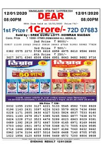 lottery sambad Nagalend State 8:00 PM lottery result Lottery Sambad 12.1.2020 RESULT, dear west bangal result result, dear, west bangal lotteries result, lottery sambad, sambad lottery, lottery sambad result 11AM, lottery sambad today result 11:55 AM, ... MORNING RESULT DEAR AFFECTIONATE MORNING, Sikkim State Lottery Result 23.12.2019 Today 11:55AM 4PM, Lottery Sambad Today Result 23.12.2019 dear 11:55am 4pm, Lottery Sambad Result 11:55 AM - Lottery Sambad Morning, Lottery sambad Today Result 11.55am 4pm 8pm Nagaland, Live result of Sambad lottery morning result. result is available in PDF, The result has been announced at 11 am, Lottery sambad morning today result, लाटरी सम्बाद रिजल्ट, नागालैंड लाटरी सम्बाद, लॉटरी संवाद, लाटरी संबाद लाटरी संबाद, मॉर्निंग लाटरी रिजल्ट, लॉटरी संगबाद, लॉटरी संबंध, लाटरी सम्बाद टुडे रिजल्ट, lottery sambad live, www.lotterysambad.live, lottery sambad morning today lottery sambad morning live lottery sambad morning night lottery sambad morning 2019 lottery sambad morning video lottery sambad morning live video lottery sambad morning old lottery sambad morning live today lottery sambad morning sikkim lottery sambad morning today live lottery sambad morning aaj ke lottery sambad morning at lottery sambad morning award function lottery sambad morning aaj ka lottery sambad morning aaj lottery sambad morning aaj kal lottery sambad morning ajgar lottery sambad morning acoustic lottery sambad morning at tariq lottery sambad morning and night lottery sambad morning baroda lottery sambad morning barot lottery sambad morning bazar lottery sambad morning bihar lottery sambad morning bharota lottery sambad morning bhaiya lottery sambad morning by tariq lottery sambad morning bengal lottery sambad morning bangla lottery sambad morning chart lottery sambad morning call care lottery sambad morning chapter lottery sambad morning cricket lottery sambad morning calicut lottery sambad morning calcutta lottery sambad morning colour lottery sambad morning chala lottery sambad carlcare morning lottery sambad morning dear lottery sambad morning date lottery sambad morning dhankesari lottery sambad morning dikhao lottery sambad morning dost 2019 lottery sambad morning dr lottery sambad morning download lottery sambad morning dear kind lottery sambad morning dear faithful lottery sambad morning dotkom lottery sambad morning effects lottery sambad morning evening result lottery sambad morning education lottery sambad morning editor lottery sambad morning edition lottery sambad morning exercise lottery sambad morning eraser lottery sambad morning everybody lottery sambad ek tarik morning lottery sambad today morning evening lottery sambad morning factory lottery sambad morning face lottery sambad morning fax lottery sambad morning friday lottery sambad morning ka fax lottery sambad morning result function aajkal lottery sambad morning fax lottery sambad morning fast result lottery sambad morning gadget lottery sambad morning goa lottery sambad morning goa state lottery sambad morning garden rajshree lottery sambad morning goa lottery sambad morning i gotta lottery sambad morning history lottery sambad morning hyderabad lottery sambad morning result history lottery sambad morning result hd lottery sambad morning 8 history hello lottery sambad morning historical lottery sambad morning hostel lottery sambad morning hello lottery sambad morning result happy morning lottery sambad lottery sambad morning image lottery sambad morning in baroda lottery sambad morning result in tarike aajkal lottery sambad morning image lottery sambad morning result in tarikh indian lottery sambad morning ipl lottery sambad morning lottery sambad morning janu lottery sambad morning jija lottery sambad morning 14 july lottery sambad morning meri jaan lottery sambad morning 20 june lottery sambad morning 17 july lottery sambad morning 7 july lottery sambad morning 26 july lottery sambad 28 july morning lottery sambad morning ka result lottery sambad morning ka lottery sambad lottery sambad morning kila lottery sambad morning ka tarika lottery sambad morning ka dikhaiye lottery sambad morning ka result chahiye lottery sambad morning ka result dijiye lottery sambad morning khela video lottery sambad morning lottery lottery sambad morning lottery sambad night lottery sambad morning live telecast lottery sambad morning lottery sambad aaj ke morning lottery sambad morning lottery sambad today today morning lottery sambad lottery sambad morning morning lottery sambad morning mystery lottery sambad morning monday lottery sambad morning masala lottery sambad morning marathi lottery sambad morning movie lottery sambad morning p.m lottery sambad morning a.m lottery sambad morning 11.55 a.m lottery sambad morning 5 p.m lottery sambad morning nagaland lottery sambad morning new lottery sambad morning nagar lottery sambad morning net lottery sambad nagaland morning today lottery sambad morning target number lottery sambad morning today night lottery sambad morning oscar lottery sambad morning october lottery sambad morning online lottery sambad morning open lottery sambad morning only lottery sambad oscar morning dear rajshree lottery sambad morning old lottery sambad morning result open lottery sambad morning pdf lottery sambad morning photo lottery sambad morning prediction lottery sambad morning pdf download lottery sambad morning pastor rick lottery sambad morning powder lottery sambad morning pakistani lottery sambad morning pakistan lottery sambad morning price lottery sambad morning pic lottery sambad morning result lottery sambad morning result today 11.55 am lottery sambad morning result live lottery sambad morning result night lottery sambad morning result old lottery sambad morning result sikkim lottery sambad morning result 16 tarik lottery sambad morning result video lottery sambad morning rajshree lottery sambad morning result 7 tarikh lottery sambad today morning r lottery sambad morning show lottery sambad morning sunday lottery sambad morning sikkim state lottery sambad morning saturday lottery sambad morning sir lottery sambad morning sk lottery sambad morning status lottery sambad morning satta trick lottery sambad morning sakal lottery sambad morning s lottery sambad morning tarikh lottery sambad morning tariq lottery sambad morning t uttar banga lottery sambad morning ulta morning lottery sambad lottery sambad morning video live lottery sambad morning video song lottery sambad morning vadodara lottery sambad today morning video nagaland lottery sambad morning video lottery sambad today morning live video morning lottery sambad vodafone chennai lottery sambad morning water lottery sambad morning west bengal lottery sambad morning wallpaper lottery sambad morning wednesday lottery sambad dear wake morning www lottery sambad morning satta weekly lottery sambad morning what is tarike lottery sambad morning west bengal lottery sambad morning result morning weekly lottery sambad www.lottery sambad morning lottery sambad morning yesterday lottery sambad morning yesterday result lottery sambad morning yaar lottery sambad morning youtube lottery sambad yesterday morning dear lottery sambad yesterday morning nagaland lottery sambad yesterday morning dear lottery sambad yesterday morning result yeah morning lottery sambad lottery sambad 01 05 19 morning lottery sambad 11/02/19 morning lottery sambad 07 10 19 morning lottery sambad 07 06 19 morning lottery sambad 07 07 19 morning lottery sambad 01/10/18 morning lottery sambad morning 11 55 lottery sambad morning 10 tarikh lottery sambad morning 1 tarikh lottery sambad morning 13.10.19 lottery sambad morning 10 lottery sambad morning 14 tarik lottery sambad morning 12 2019 lottery sambad morning 17.9.19 lottery sambad morning 13.11.19 1 5 2019 lottery sambad morning 1 8 2019 lottery sambad morning lottery sambad morning 1 tarik 1 august morning lottery sambad lottery sambad morning result 1 tarikh 1 october morning lottery sambad lottery sambad 7 1 2019 morning lottery sambad 6 1 2019 morning lottery sambad 1 30 tarik morning lottery sambad morning 27 lottery sambad morning 22 tarik lottery sambad morning 23 tarikh lottery sambad morning 23 lottery sambad morning 24 tarik lottery sambad morning 23 tarik lottery sambad morning 27 2019 lottery sambad morning 20 tarik lottery sambad morning 26 tarik 2 tarik lottery sambad morning 2 tarik morning lottery sambad lottery sambad morning 2 lottery sambad morning 3 2 2019 lottery sambad 4 2 2019 morning 2 tarik morning result lottery sambad lottery sambad morning 30 tarik lottery sambad morning 3 tarikh lottery sambad morning 3 tarike lottery sambad morning 30 tarikh lottery sambad morning 31 tarik lottery sambad morning 31 lottery sambad 30 morning lottery sambad 30.11.19 morning lottery sambad 3.5.19 morning 3 tarik lottery sambad morning krrish 3 lottery sambad morning 3 tarik morning lottery sambad 3 5 2019 lottery sambad morning lottery sambad morning 3 lottery sambad morning 4 tarikh lottery sambad morning 4pm lottery sambad morning 4 tarik lottery sambad 4.7.2019 morning today lottery sambad morning result 4pm lottery sambad 4 august morning lottery sambad 9 4 2019 morning 4 tarik lottery sambad morning 4 7 2019 lottery sambad morning 4 8 2019 lottery sambad morning lottery sambad 4 tarik morning lottery sambad morning 4 lottery sambad morning 5 tarik lottery sambad morning 5 tarikh lottery sambad morning 5 2019 lottery sambad 55 morning lottery sambad morning 11 55 am 5 tarik lottery sambad morning 5 tarik morning lottery sambad lottery sambad morning 5 lottery sambad morning 6 tarikh lottery sambad morning 6.10.19 lottery sambad morning 6 tarik lottery sambad 6.11.18 morning lottery sambad morning 28 6 lottery sambad 6 6 2019 morning lottery sambad 6 tarik morning result 6 tarik lottery sambad morning 6 tarik morning lottery sambad 6 july morning lottery sambad 6 tarik morning result lottery sambad lottery sambad morning 7 october lottery sambad morning 7.10.19 lottery sambad morning 7 tarik lottery sambad morning 7 tarikh lottery sambad morning 7 7 2019 lottery sambad 7 august morning lottery sambad 7 tarik morning result 7 tarik lottery sambad morning 7 july lottery sambad morning 7 tarik morning lottery sambad 7 7 2019 lottery sambad morning lottery sambad morning 7 7 december morning lottery sambad lottery sambad morning 8 tarikh lottery sambad morning 8 baje lottery sambad 8.1.2019 morning aajkal lottery sambad morning 8 lottery sambad morning 1 8 2019 lottery sambad aaj ke morning 8 8 tarik lottery sambad morning lottery sambad 8 tarik morning lottery sambad morning 8 lottery sambad morning 9 tarik lottery sambad morning 9 tarikh lottery sambad morning 9 tarik 2019 lottery sambad 9.10.19 morning lottery sambad morning result 9 tarik lottery sambad 27/9/18 morning 9 tarik lottery sambad morning lottery sambad 9 tarik morning 9 december morning lottery sambad