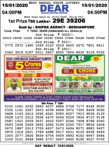 Lottery Result 15.1.2020 Today 4 PM result