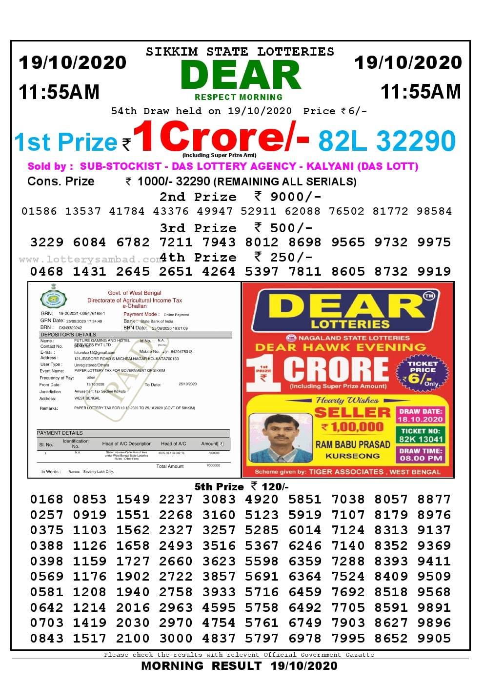 Lottery Sambad 11:55 am 19/10/2020 Morning Sikkim State Lottery Result Pdf Download