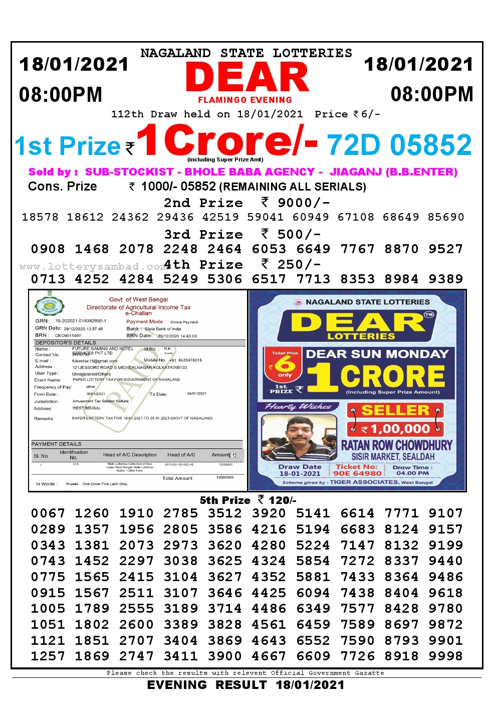 Lottery Sambad Live Result 8pm 18/01/2021 Evening Nagaland State Lottery Result Pdf Download