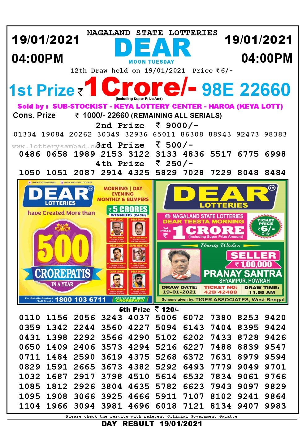 Lottery Sambad Live today 4pm 19/01/2021 Nagaland State Lottery Result Pdf File Download