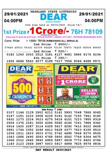 Lottery Sambad Live today 4pm 29/01/2021 Nagaland State Lottery Result Pdf File Download