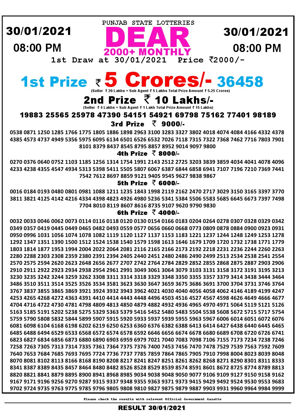 Punjab State Lottery Result Today DEAR 2000+ Monthly 30/01/2021 8pm