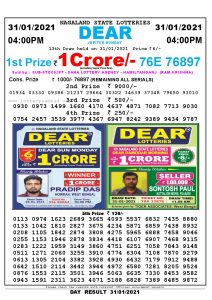 Lottery Sambad Live today 4pm 31/01/2021 Nagaland State Lottery Result Pdf File Download