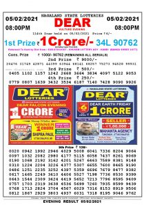 Lottery Sambad Live Result 8pm 05/02/2021 Evening Nagaland State Lottery Result Pdf Download