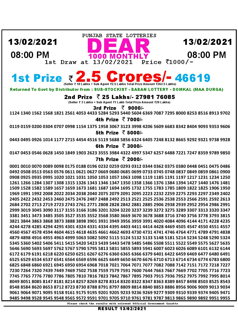 Punjab Dear 1000 monthly today lottrey result