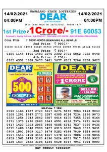 Lottery Sambad Live today 4pm 14/02/2021 Nagaland State Lottery Result Pdf File Download