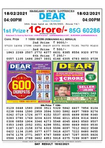 Lottery Sambad Live today 4pm 18/02/2021 Nagaland State Lottery Result Pdf File Download