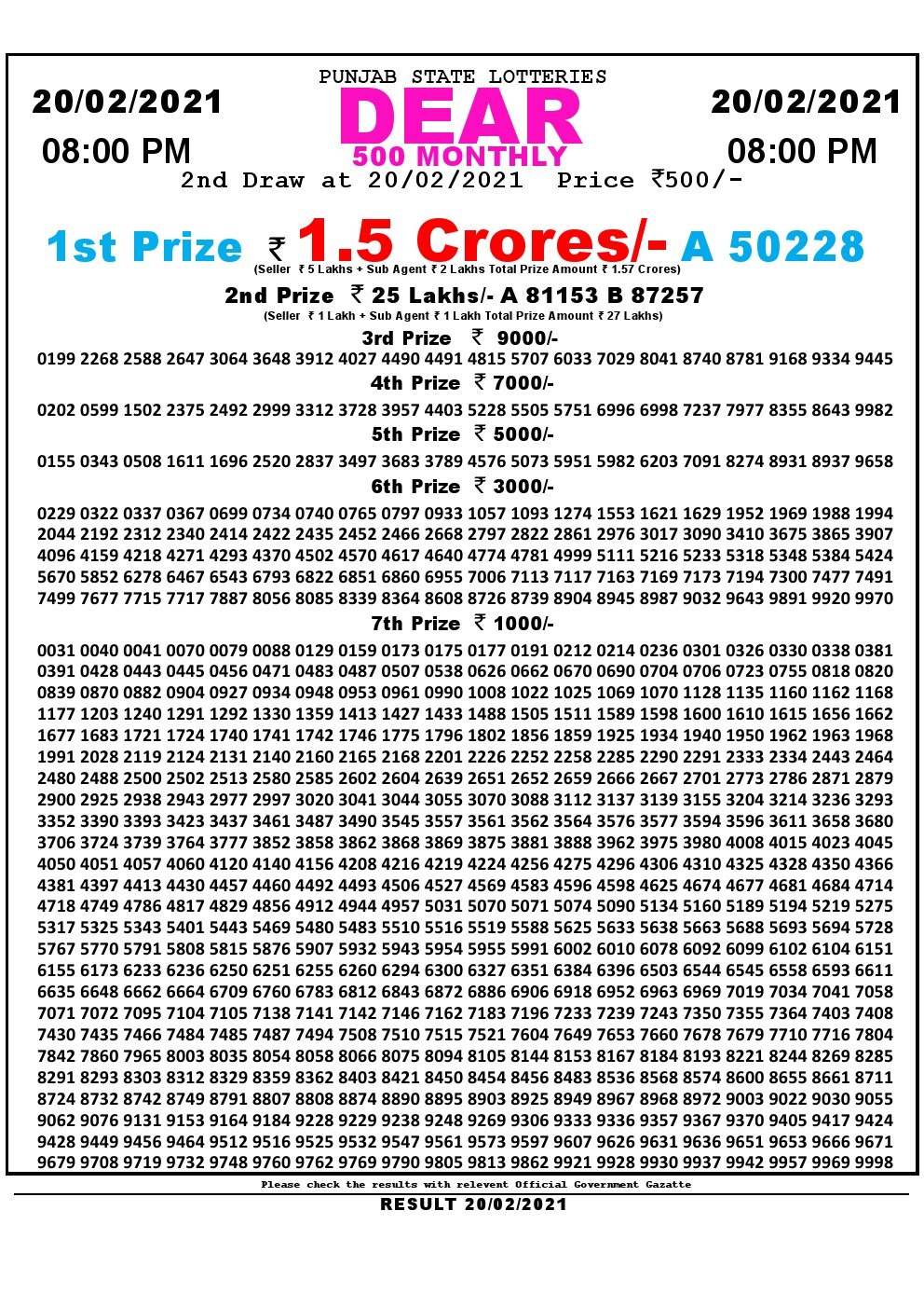 Punjab State Lottery Result Today 22/02/2021 Dear 500 Monthly 8pm lOTTERY