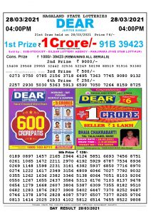 Lottery Sambad Live today 4pm 28/03/2021 Nagaland State Lottery Result Pdf File Download