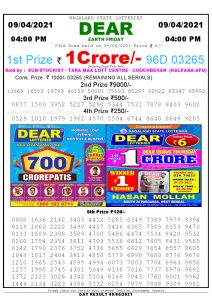 Lottery Sambad Live today 4pm 09/04/2021 Nagaland State Lottery Result Pdf File Download