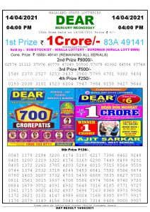 Lottery Sambad Live today 4pm 14/04/2021 Nagaland State Lottery Result Pdf File Download