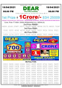 Lottery Sambad Live Result 8pm 16/04/2021 Evening Nagaland State Lottery Result Pdf Download