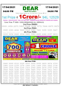 Lottery Sambad Live today 4pm 17/04/2021 Nagaland State Lottery Result Pdf File Download