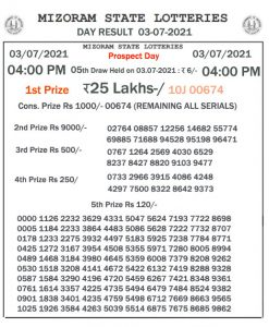 Mizoram State Lottery Result (03.07.2021) Out now 04:00 pm pdf download