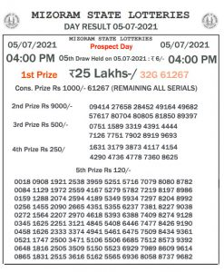Mizoram State Lottery Result (05.07.2021) Out now 04:00 pm pdf download