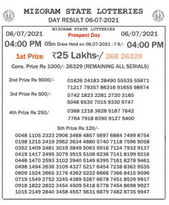 Mizoram State Lottery Result (06.07.2021) Out now 04:00 pm pdf download