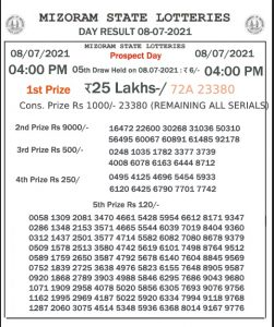 Mizoram State Lottery Result (08.07.2021) Out now 04:00 pm pdf download