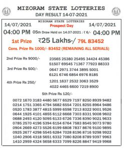 Mizoram State Lottery Result (14.07.2021) Out now 04:00 pm pdf download