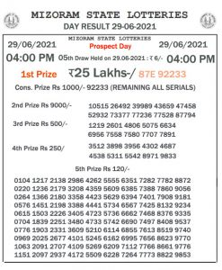 Mizoram State Lottery Result (29.06.2021) Out now 04:00 pm pdf download
