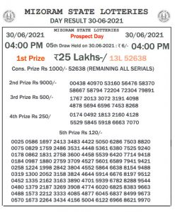 Mizoram State Lottery Result (30.06.2021) Out now 04:00 pm pdf download