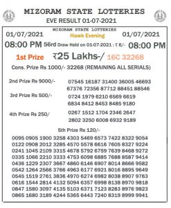 Mizoram State Lottery Result (01.07.2021) Out now 08:00 pm pdf download