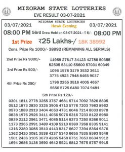 Mizoram State Lottery Result (03.07.2021) Out now 08:00 pm pdf download