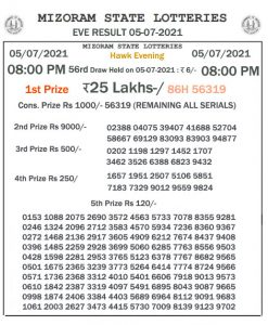 Mizoram State Lottery Result (05.07.2021) Out now 08:00 pm pdf download