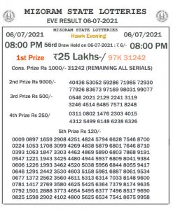 Mizoram State Lottery Result (06.07.2021) Out now 08:00 pm pdf download