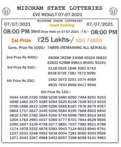 Mizoram State Lottery Result (07.07.2021) Out now 08:00 pm pdf download