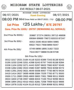 Mizoram State Lottery Result (08.07.2021) Out now 08:00 pm pdf download