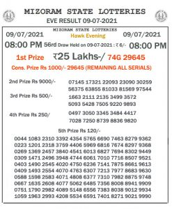 Mizoram State Lottery Result (09.07.2021) Out now 08:00 pm pdf download