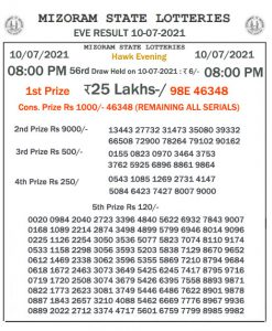 Mizoram State Lottery Result (10.07.2021) Out now 08:00 pm pdf download