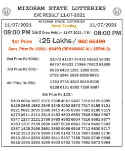 Mizoram State Lottery Result (11.07.2021) Out now 08:00 pm pdf download