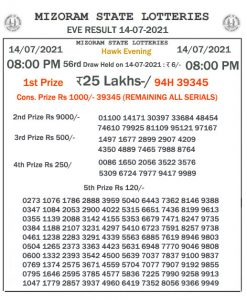 Mizoram State Lottery Result (14.07.2021) Out now 08:00 pm pdf download