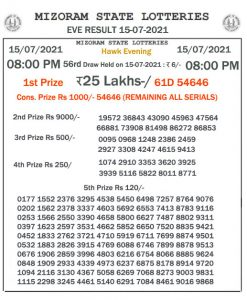 Mizoram State Lottery Result (15.07.2021) Out now 08:00 pm pdf download