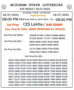 Mizoram State Lottery Result (16.07.2021) Out now 08:00 pm pdf download