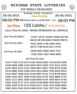 Mizoram State Lottery Result (29.06.2021) Out now 08:00 pm pdf download