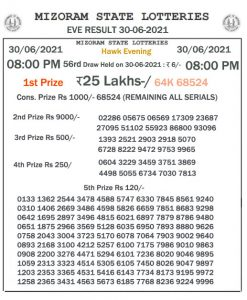 Mizoram State Lottery Result (30.06.2021) Out now 08:00 pm pdf download