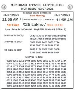 Mizoram State Lottery Result (03.07.2021) Out now 11:55 AM Morning Result pdf download
