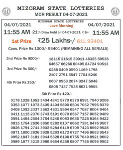 Mizoram State Lottery Result (04.07.2021) Out now 11:55 AM Morning Result pdf download
