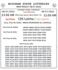 Mizoram State Lottery Result (06.07.2021) Out now 11:55 AM Morning Result pdf download