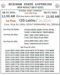 Mizoram State Lottery Result (08.07.2021) Out now 11:55 AM Morning Result pdf download