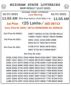 Mizoram State Lottery Result (10.07.2021) Out now 11:55 AM Morning Result pdf download