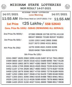 Mizoram State Lottery Result (14.07.2021) Out now 11:55 AM Morning Result pdf download