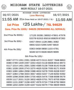 Mizoram State Lottery Result (16.07.2021) Out now 11:55 AM Morning Result pdf download