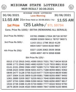 Mizoram State Lottery Result (30.06.2021) Out now 11:55 AM Morning Result pdf download